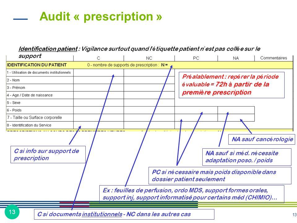 13 Ex : feuilles de perfusion, ordo MDS, support formes orales, support inj, support informatisé pour certains méd (CHIMIO)… CNC C si documents instit