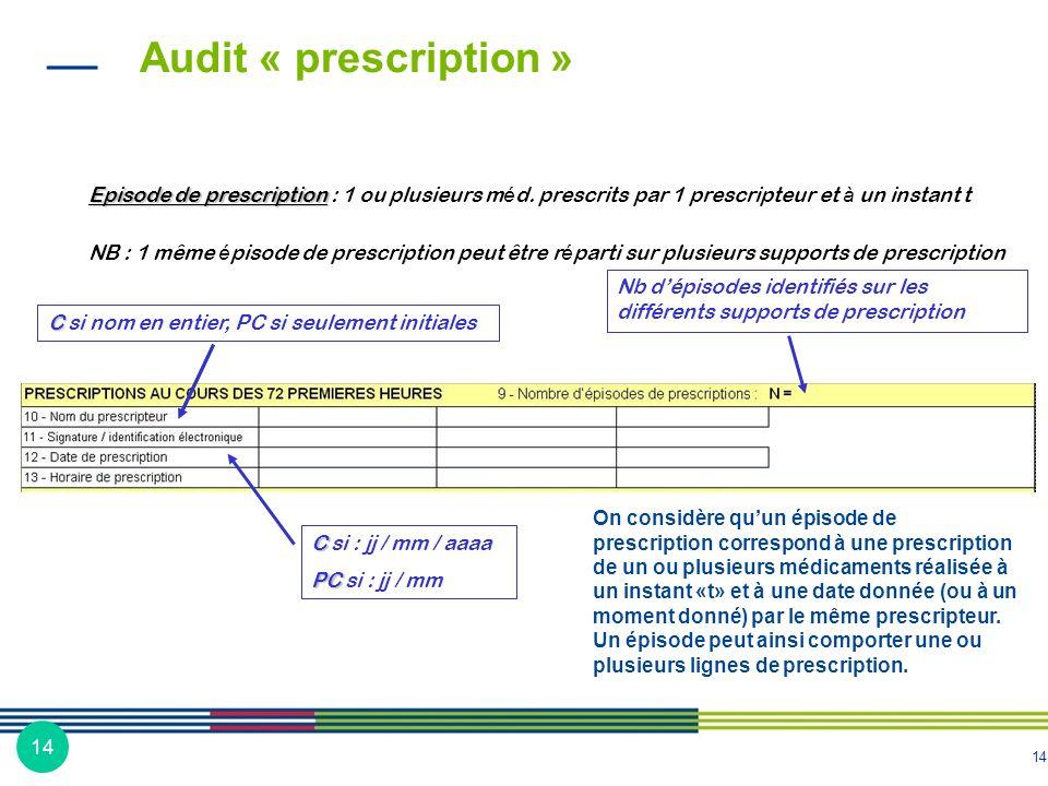 14 Nb dépisodes identifiés sur les différents supports de prescription C C si : jj / mm / aaaa PC PC si : jj / mm C C si nom en entier, PC si seulemen