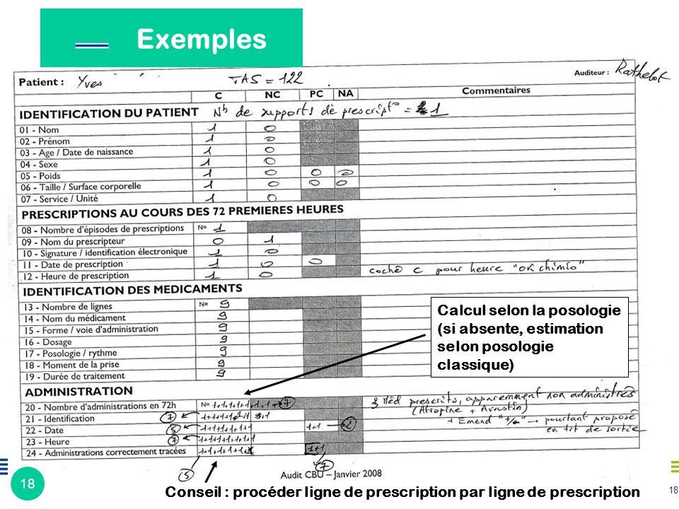18 Exemples Calcul selon la posologie (si absente, estimation selon posologie classique) 18 Conseil : procéder ligne de prescription par ligne de pres