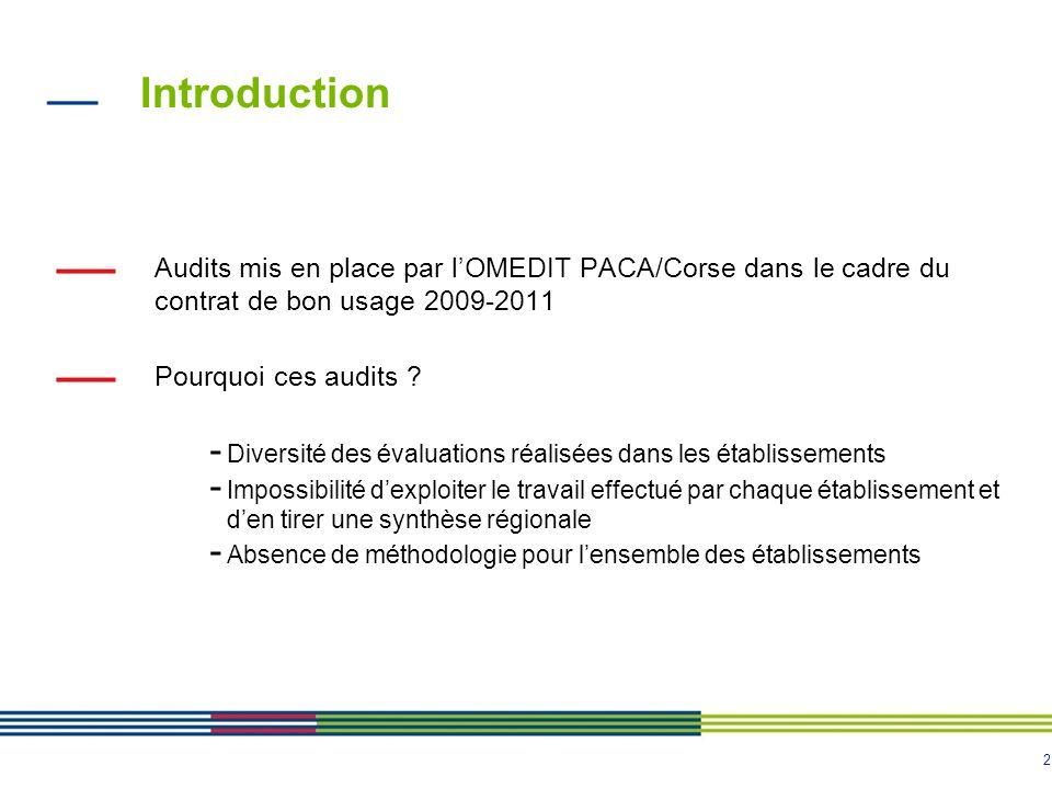 2 Introduction Audits mis en place par lOMEDIT PACA/Corse dans le cadre du contrat de bon usage 2009-2011 Pourquoi ces audits ? - Diversité des évalua