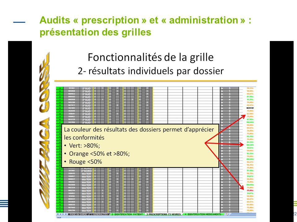 22 Audits « prescription » et « administration » : présentation des grilles