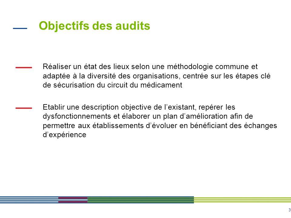 3 Objectifs des audits Réaliser un état des lieux selon une méthodologie commune et adaptée à la diversité des organisations, centrée sur les étapes c