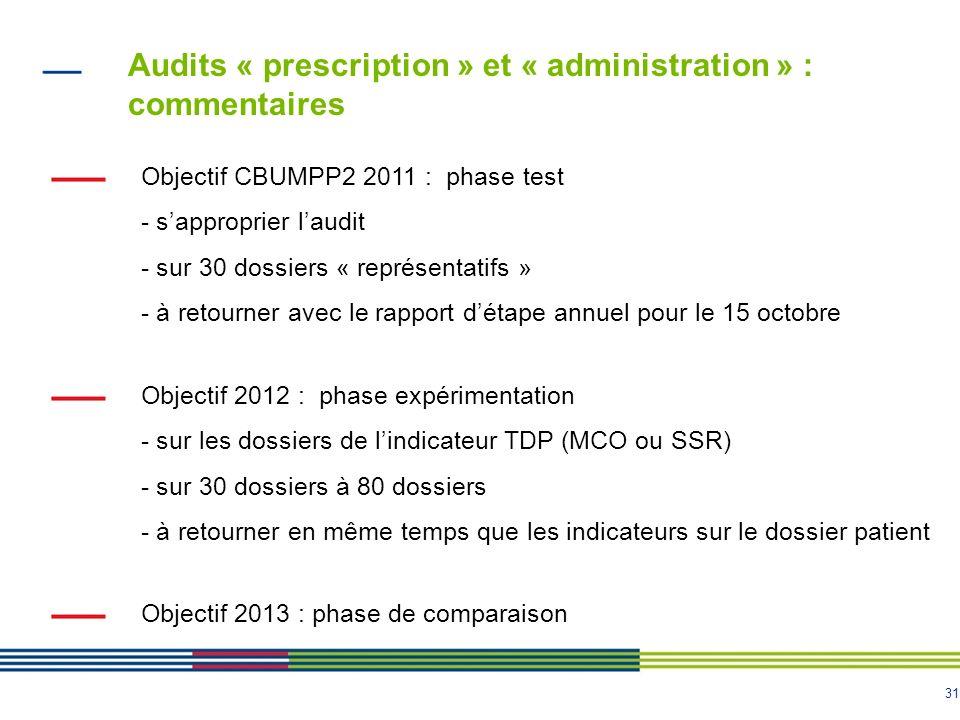 31 Objectif CBUMPP2 2011 : phase test - sapproprier laudit - sur 30 dossiers « représentatifs » - à retourner avec le rapport détape annuel pour le 15