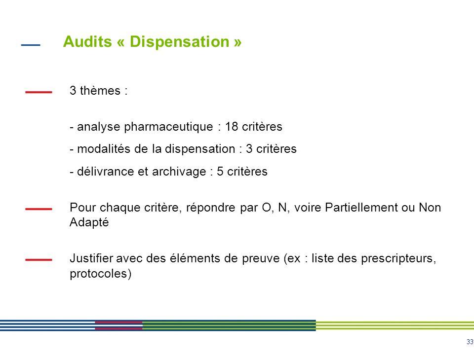 33 3 thèmes : - analyse pharmaceutique : 18 critères - modalités de la dispensation : 3 critères - délivrance et archivage : 5 critères Pour chaque cr