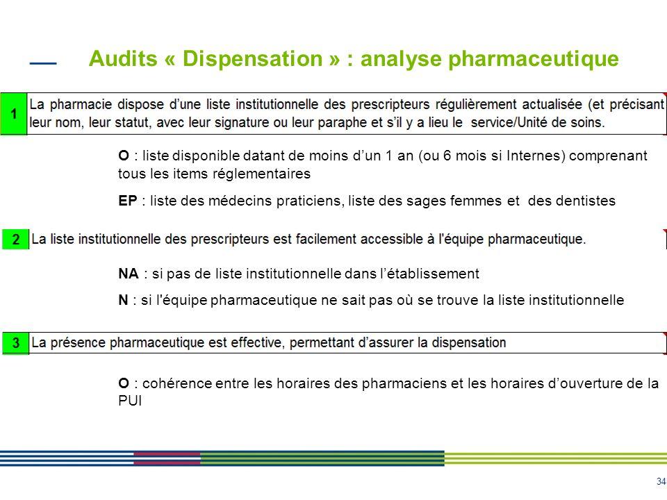 34 Audits « Dispensation » : analyse pharmaceutique O : liste disponible datant de moins dun 1 an (ou 6 mois si Internes) comprenant tous les items ré