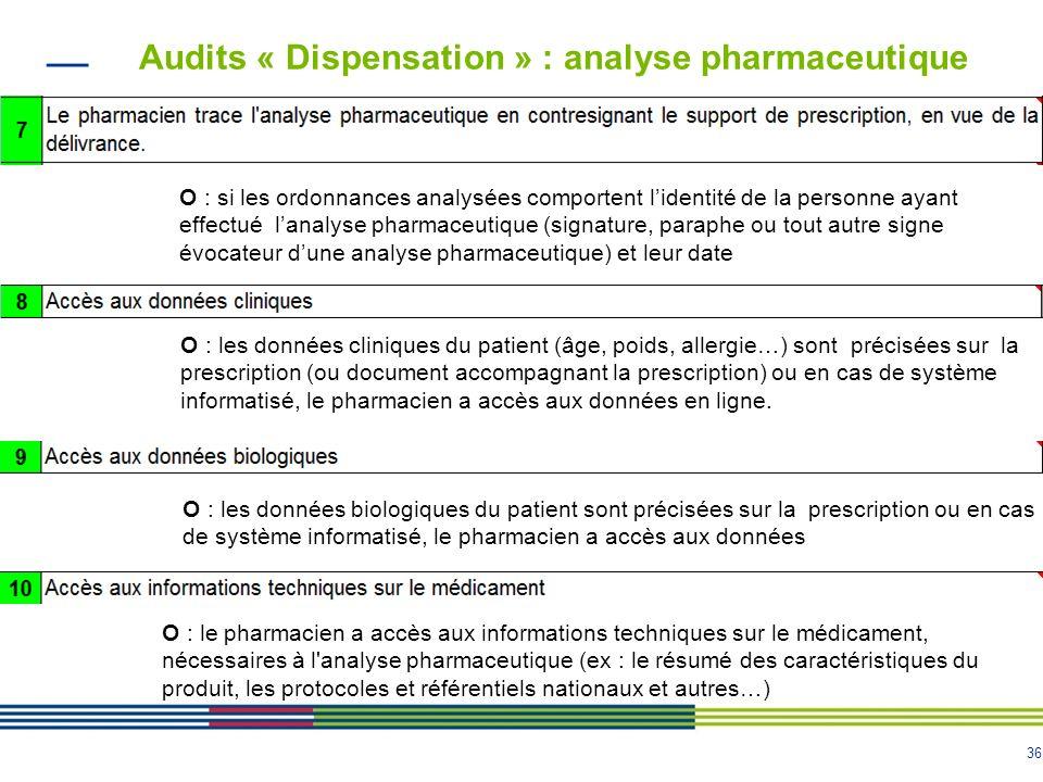 36 Audits « Dispensation » : analyse pharmaceutique O : si les ordonnances analysées comportent lidentité de la personne ayant effectué lanalyse pharm