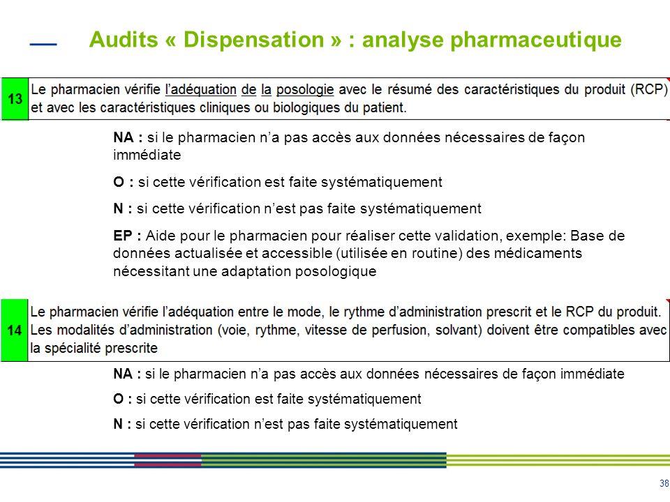 38 Audits « Dispensation » : analyse pharmaceutique NA : si le pharmacien na pas accès aux données nécessaires de façon immédiate O : si cette vérific