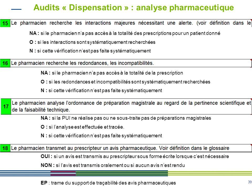 39 Audits « Dispensation » : analyse pharmaceutique NA : si le pharmacien na pas accès à la totalité des prescriptions pour un patient donné O : si le