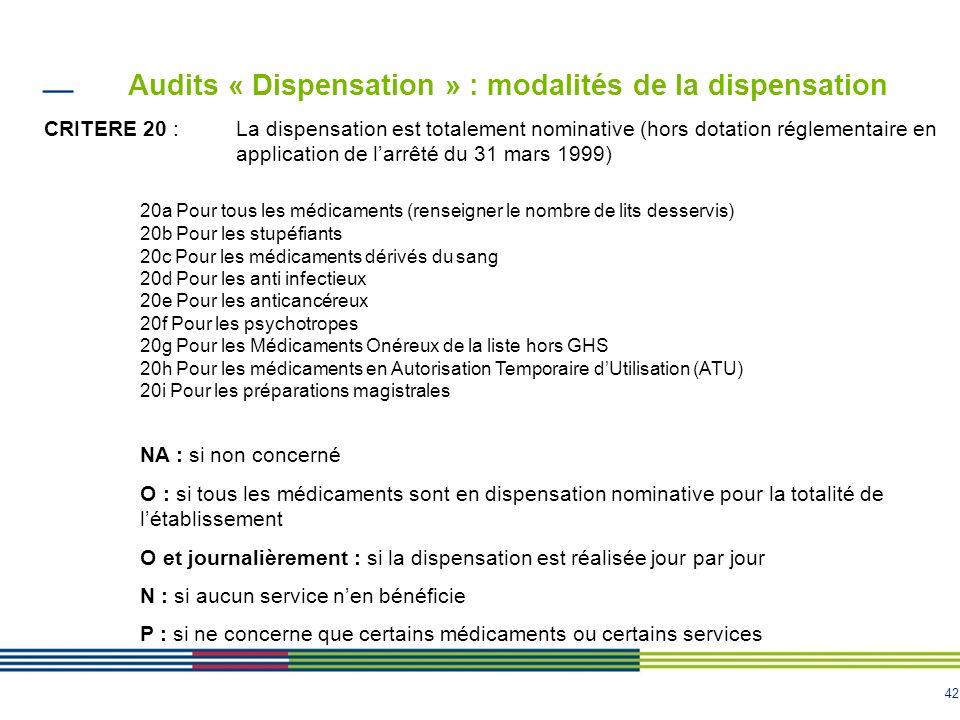 42 Audits « Dispensation » : modalités de la dispensation CRITERE 20 :La dispensation est totalement nominative (hors dotation réglementaire en applic
