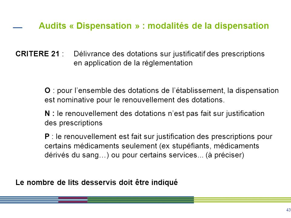 43 Audits « Dispensation » : modalités de la dispensation CRITERE 21 :Délivrance des dotations sur justificatif des prescriptions en application de la