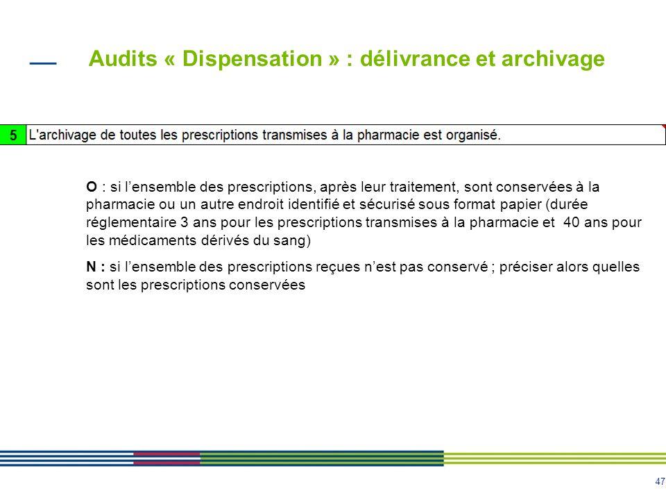 47 Audits « Dispensation » : délivrance et archivage O : si lensemble des prescriptions, après leur traitement, sont conservées à la pharmacie ou un a