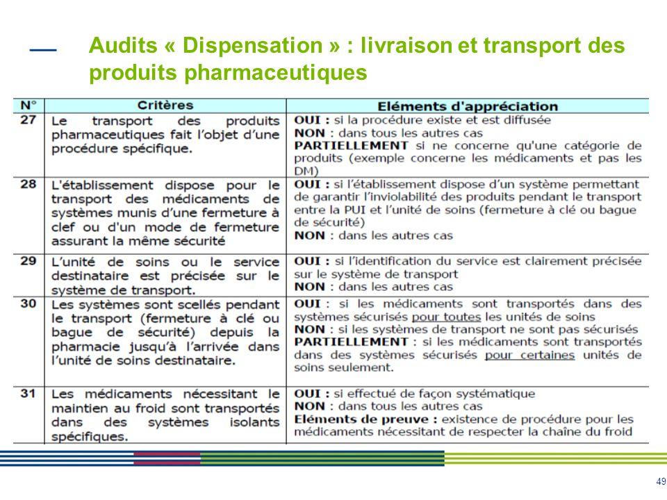 49 Audits « Dispensation » : livraison et transport des produits pharmaceutiques