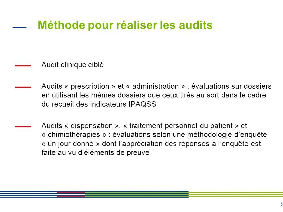 5 Méthode pour réaliser les audits Audit clinique ciblé Audits « prescription » et « administration » : évaluations sur dossiers en utilisant les même