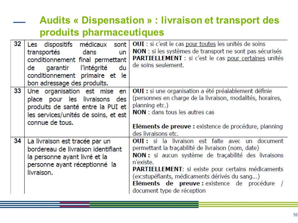 50 Audits « Dispensation » : livraison et transport des produits pharmaceutiques