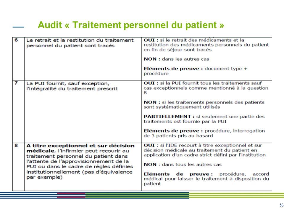56 Audit « Traitement personnel du patient »