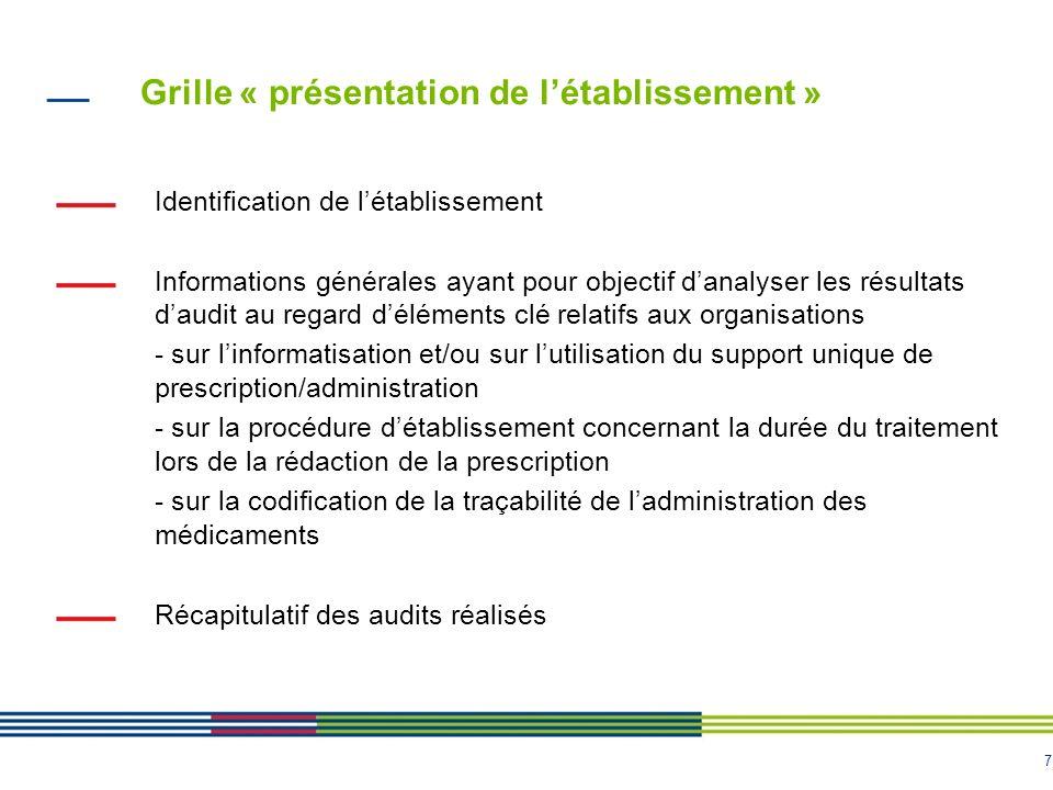 7 Grille « présentation de létablissement » Identification de létablissement Informations générales ayant pour objectif danalyser les résultats daudit