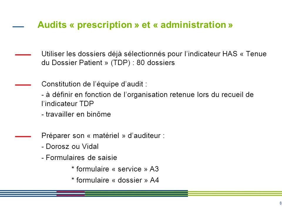 8 Audits « prescription » et « administration » Utiliser les dossiers déjà sélectionnés pour lindicateur HAS « Tenue du Dossier Patient » (TDP) : 80 d