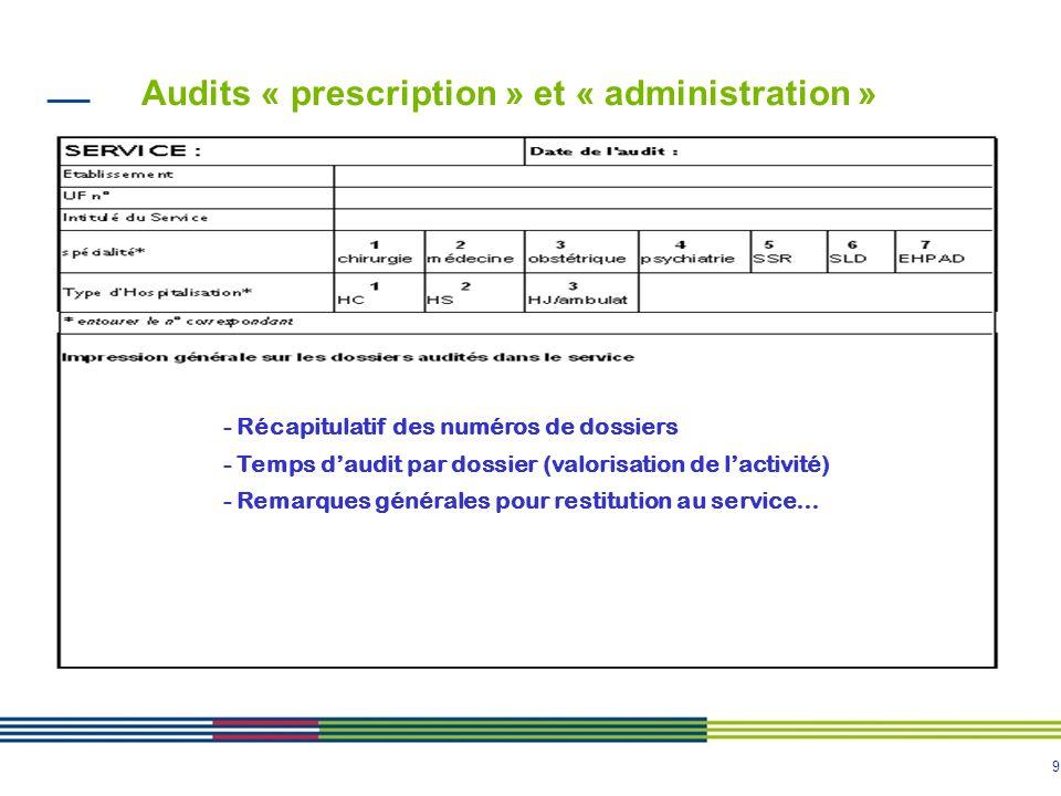 9 Audits « prescription » et « administration » - Récapitulatif des numéros de dossiers - Temps daudit par dossier (valorisation de lactivité) - Remar