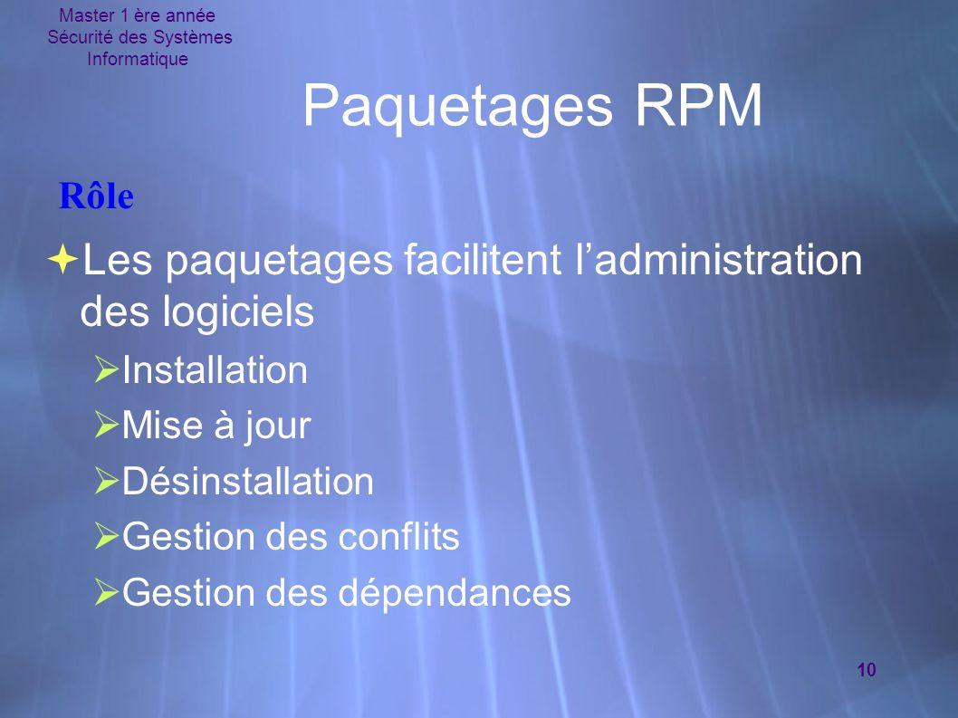 Master 1 ère année Sécurité des Systèmes Informatique 10 Paquetages RPM Les paquetages facilitent ladministration des logiciels Installation Mise à jo