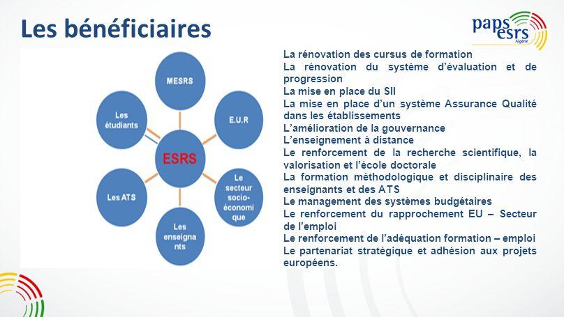 Les bénéficiaires La rénovation des cursus de formation La rénovation du système dévaluation et de progression La mise en place du SII La mise en plac