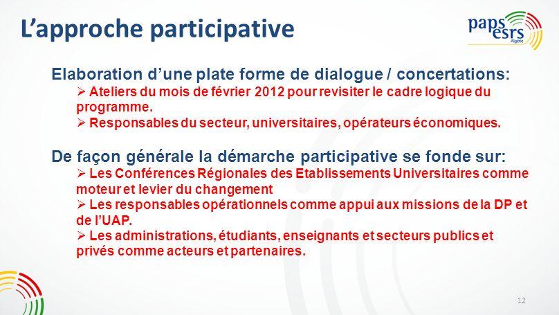12 Elaboration dune plate forme de dialogue / concertations: Ateliers du mois de février 2012 pour revisiter le cadre logique du programme. Responsabl