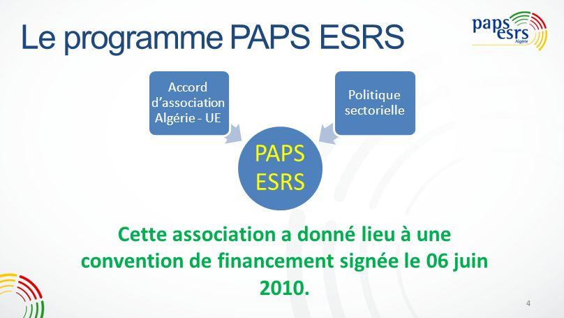 Le programme PAPS ESRS PAPS ESRS Accord dassociation Algérie - UE Politique sectorielle Cette association a donné lieu à une convention de financement