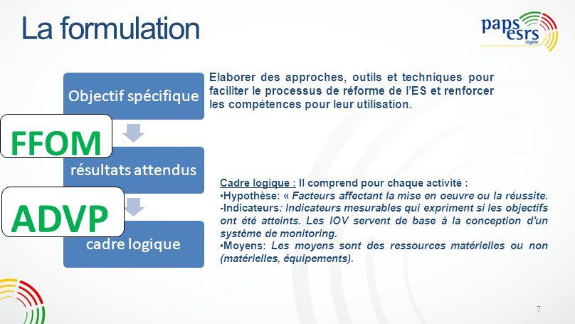 7 La formulation Objectif spécifiquerésultats attenduscadre logique FFOM ADVP Elaborer des approches, outils et techniques pour faciliter le processus