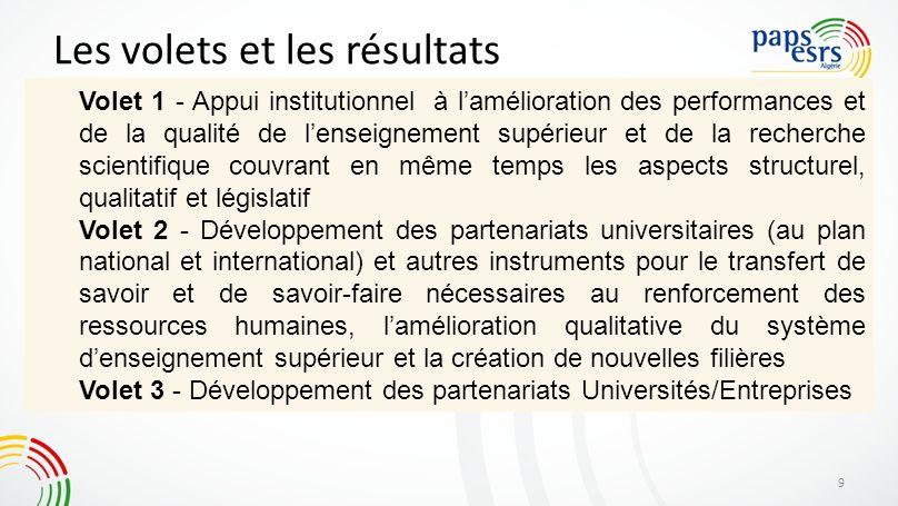 Les volets et les résultats 9 Volet 1 - Appui institutionnel à lamélioration des performances et de la qualité de lenseignement supérieur et de la rec