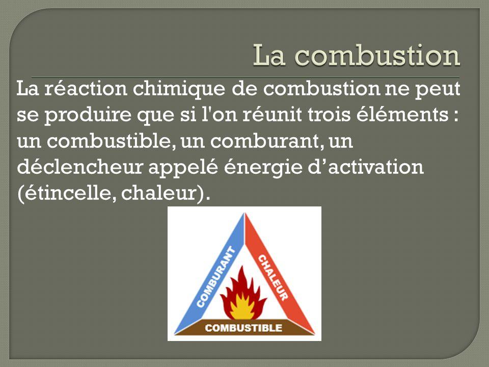 La réaction chimique de combustion ne peut se produire que si l'on réunit trois éléments : un combustible, un comburant, un déclencheur appelé énergie