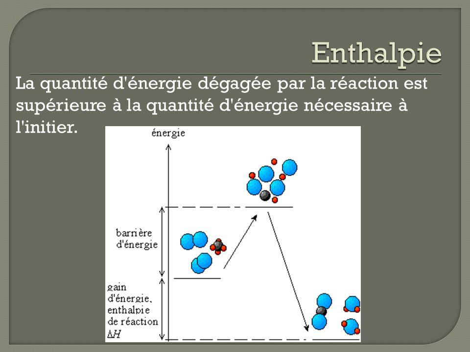 La quantité d'énergie dégagée par la réaction est supérieure à la quantité d'énergie nécessaire à l'initier.