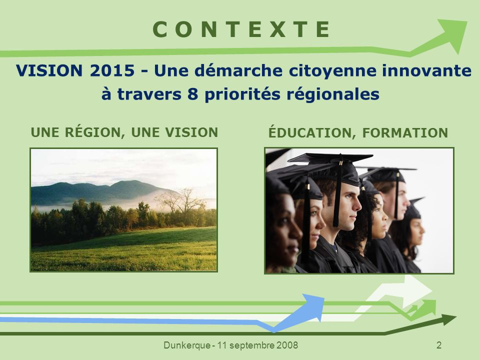 Dunkerque - 11 septembre 20082 C O N T E X T E VISION 2015 - Une démarche citoyenne innovante à travers 8 priorités régionales UNE RÉGION, UNE VISION