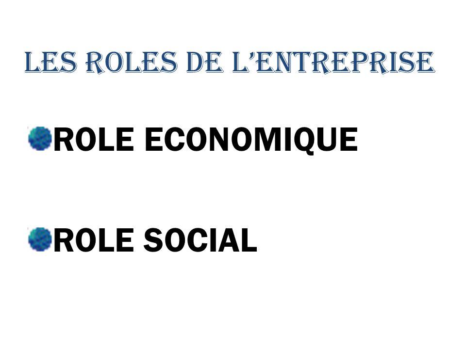LES ROLES DE LENTREPRISE ROLE ECONOMIQUE ROLE SOCIAL