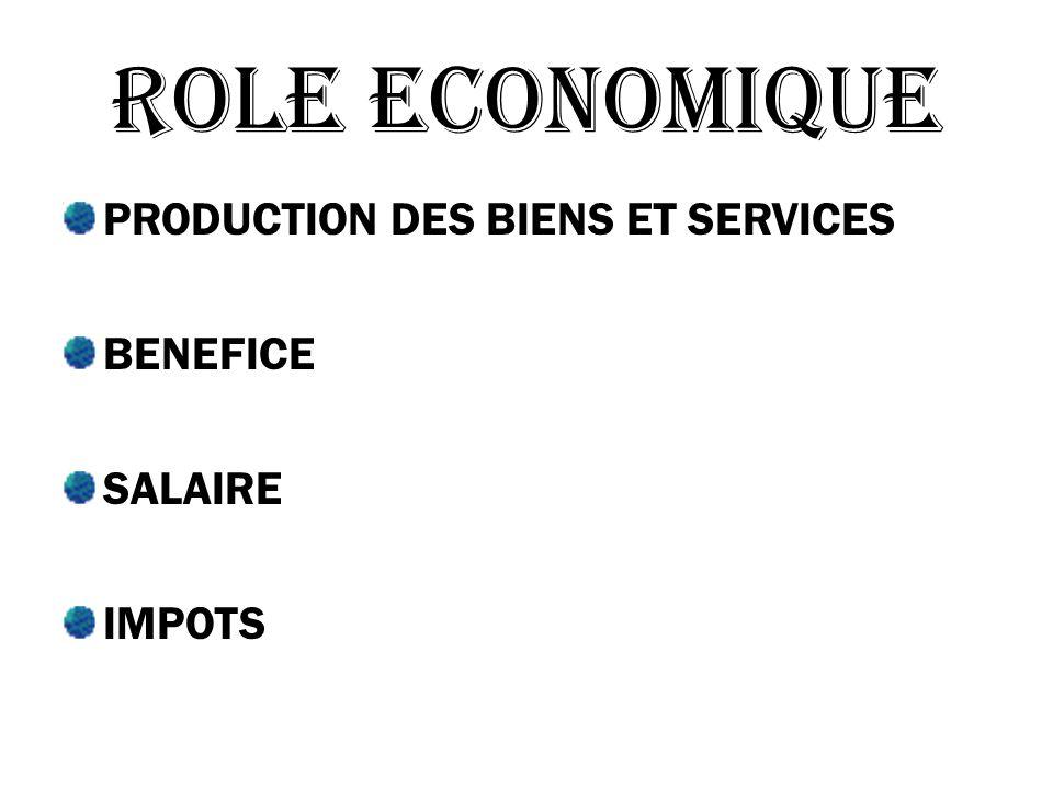 ROLE ECONOMIQUE PRODUCTION DES BIENS ET SERVICES BENEFICE SALAIRE IMPOTS