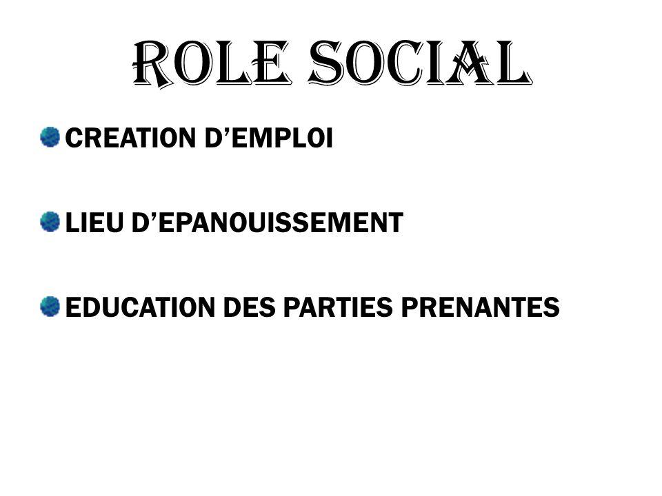 ROLE SOCIAL CREATION DEMPLOI LIEU DEPANOUISSEMENT EDUCATION DES PARTIES PRENANTES