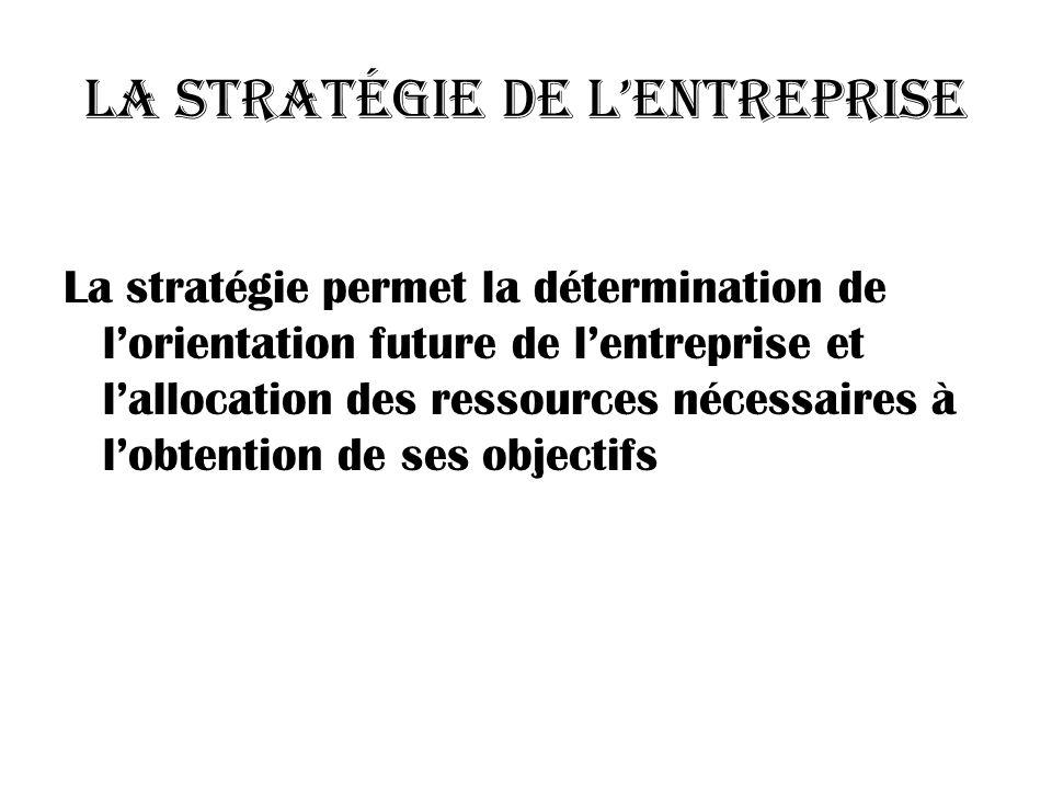 La stratégie de lentreprise La stratégie permet la détermination de lorientation future de lentreprise et lallocation des ressources nécessaires à lobtention de ses objectifs