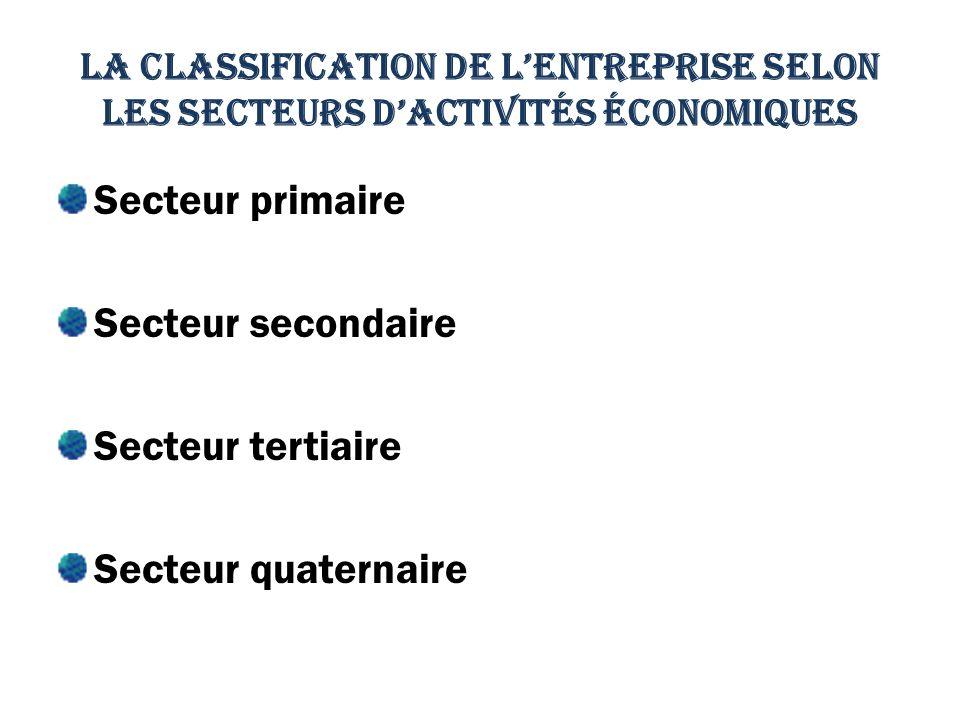La classification de lentreprise selon les secteurs dactivités économiques Secteur primaire Secteur secondaire Secteur tertiaire Secteur quaternaire