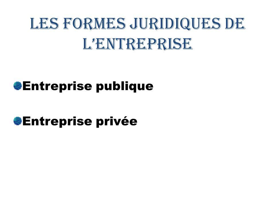 LES FORMES JURIDIQUES DE LENTREPRISE Entreprise publique Entreprise privée