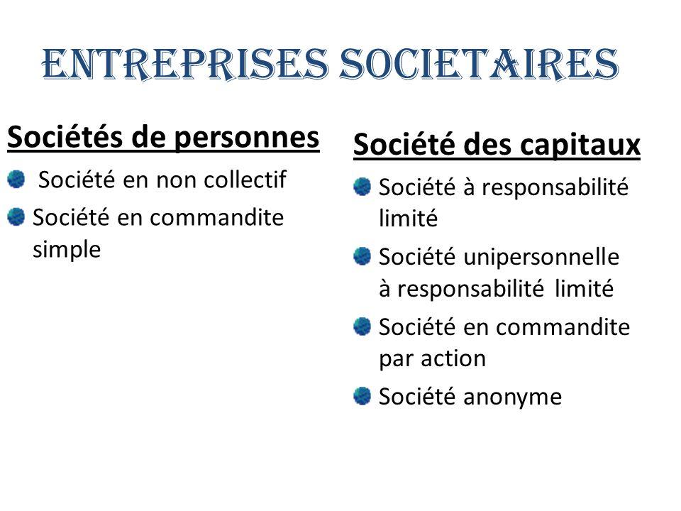 ENTREPRISES SOCIETAIRES Sociétés de personnes Société en non collectif Société en commandite simple Société des capitaux Société à responsabilité limi