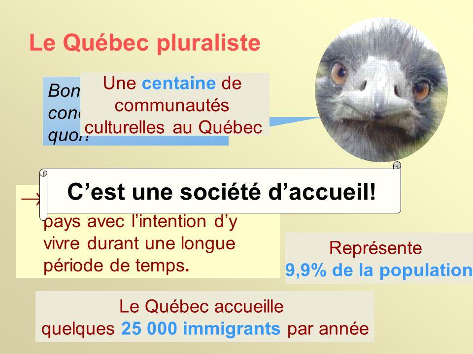 Le Québec pluraliste Bon, mais concrètement.Cest quoi.