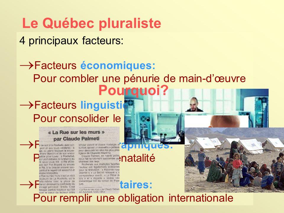 Le Québec pluraliste Bon, mais concrètement. Cest quoi.