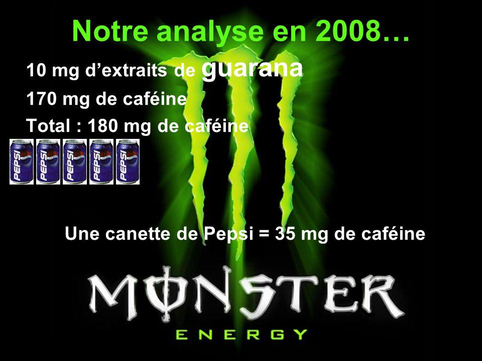 Notre analyse en 2008… 10 mg dextraits de guarana 170 mg de caféine Total : 180 mg de caféine Une canette de Pepsi = 35 mg de caféine