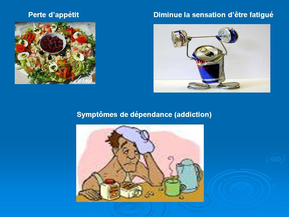 Perte dappétitDiminue la sensation dêtre fatigué Symptômes de dépendance (addiction)