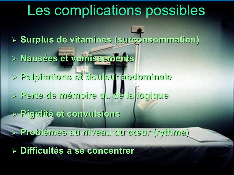 Surplus de vitamines (surconsommation) Surplus de vitamines (surconsommation) Nausées et vomissements Nausées et vomissements Palpitations et douleur