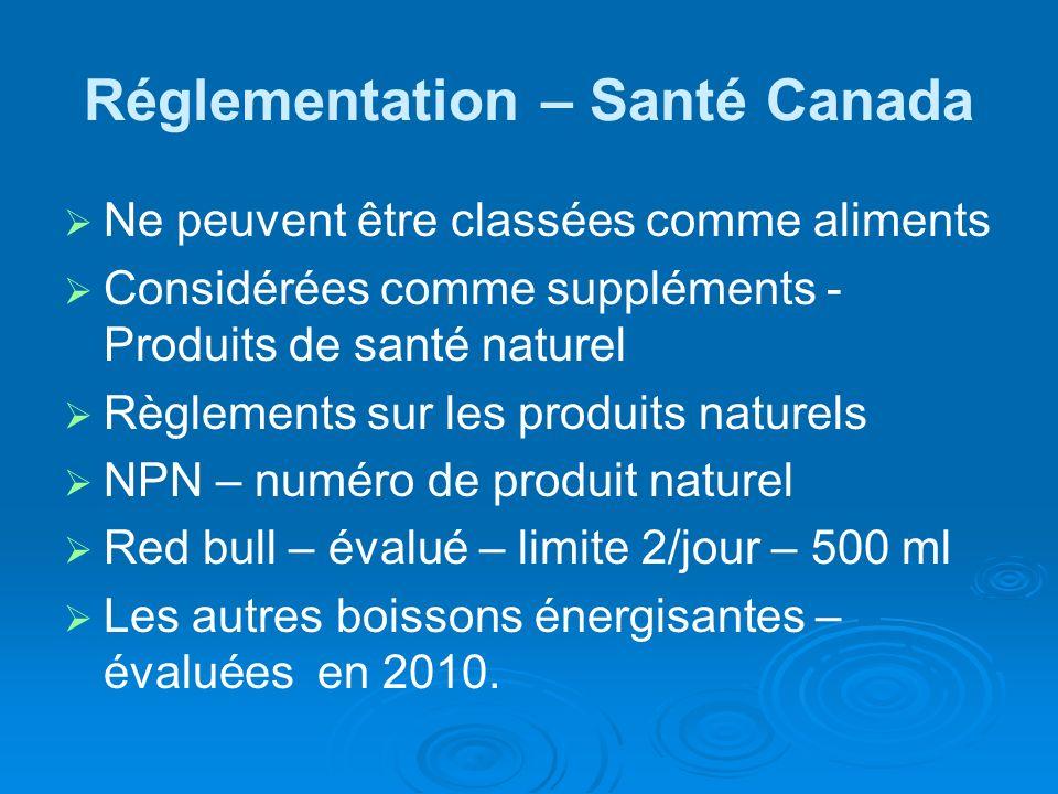 Réglementation – Santé Canada Ne peuvent être classées comme aliments Considérées comme suppléments - Produits de santé naturel Règlements sur les pro