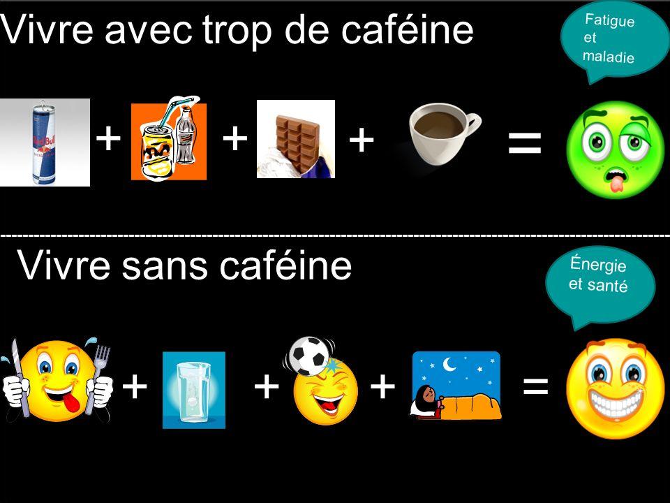 Vivre avec trop de caféine Vivre sans caféine Vivre sans caféine = ++ + +++= -------------------------------------------------------------------------