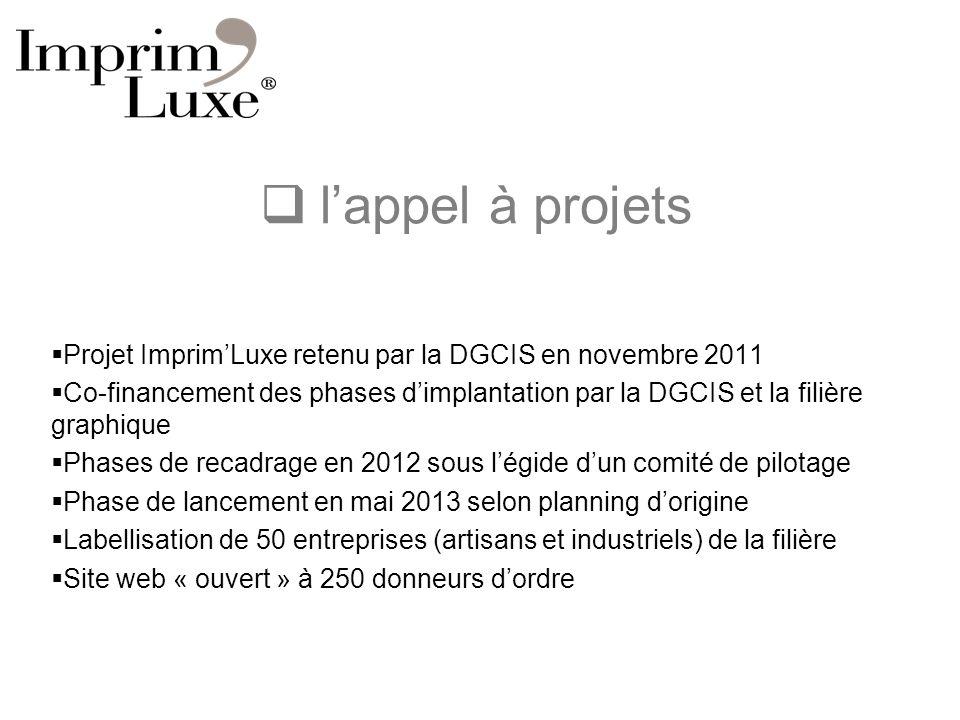 lappel à projets Projet ImprimLuxe retenu par la DGCIS en novembre 2011 Co-financement des phases dimplantation par la DGCIS et la filière graphique P