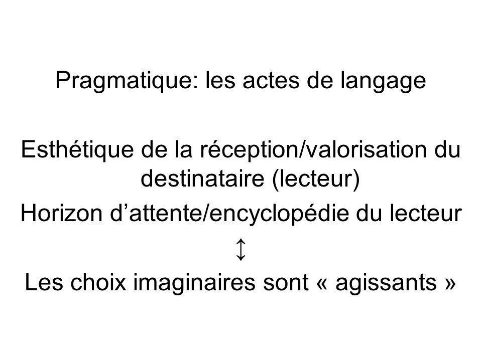 Pragmatique: les actes de langage Esthétique de la réception/valorisation du destinataire (lecteur) Horizon dattente/encyclopédie du lecteur Les choix imaginaires sont « agissants »
