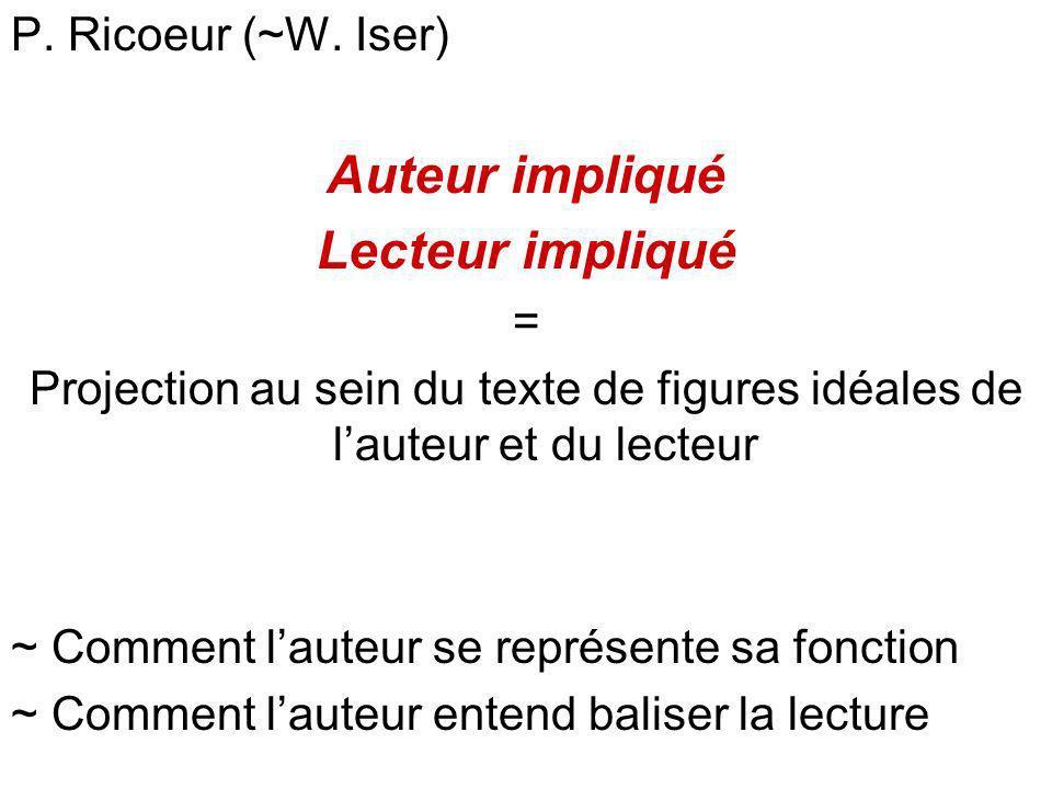 P. Ricoeur (~W. Iser) Auteur impliqué Lecteur impliqué = Projection au sein du texte de figures idéales de lauteur et du lecteur ~ Comment lauteur se