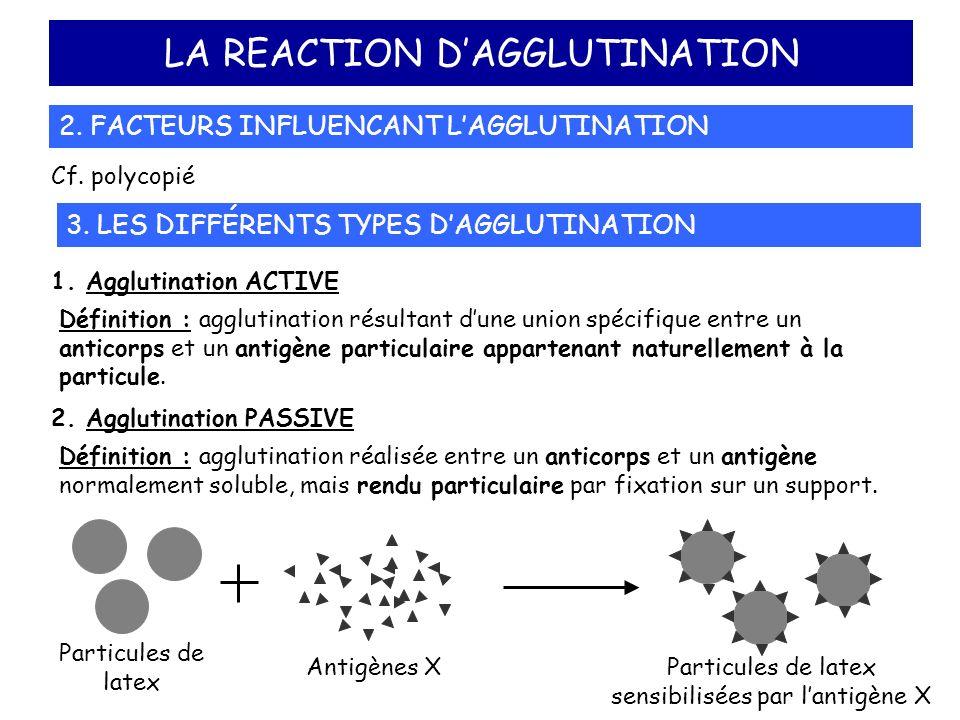 LA REACTION DAGGLUTINATION 2. FACTEURS INFLUENCANT LAGGLUTINATION Cf. polycopié 3. LES DIFFÉRENTS TYPES DAGGLUTINATION 1. Agglutination ACTIVE Définit