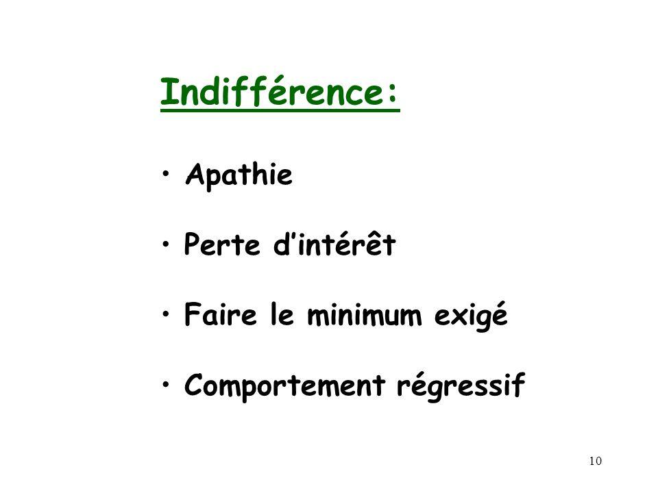 10 Indifférence: Apathie Perte dintérêt Faire le minimum exigé Comportement régressif